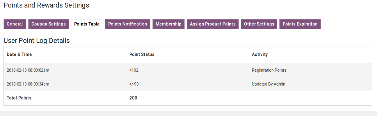 20-WooCommerce Ultimate Points And Rewards-PointsTable.png