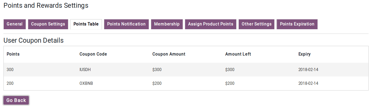 22-WooCommerce Ultimate Points And Rewards-PointsTable.png