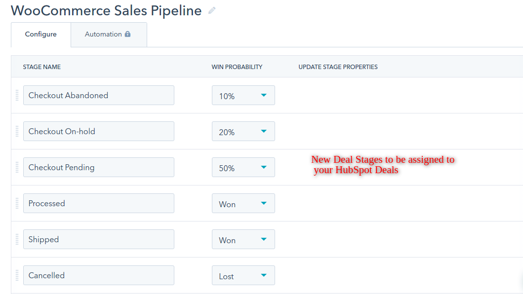 HubSpot Deal Per Order-new-deal-stage