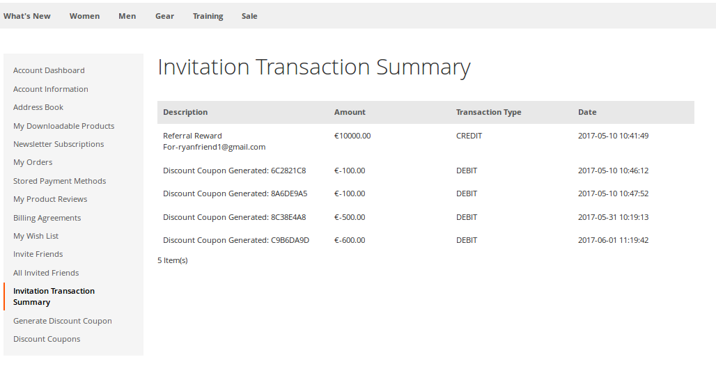 Invitation Transaction Summary