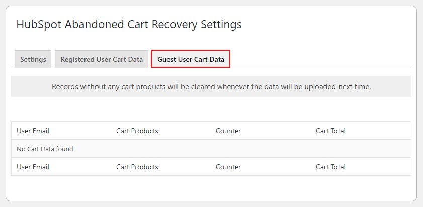 HubSpot Abandoned Cart Recovery Guest User Cart Data