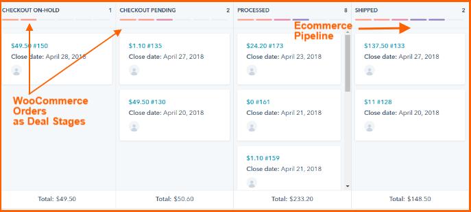 ecommerce-sales-pipeline