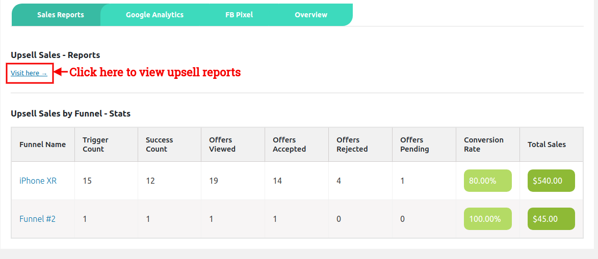 One Click Upsell : Funnel Stats