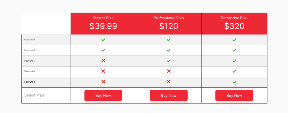 pricing card table