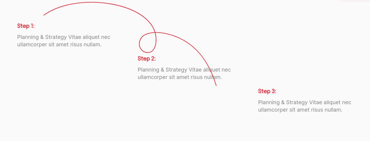 step process